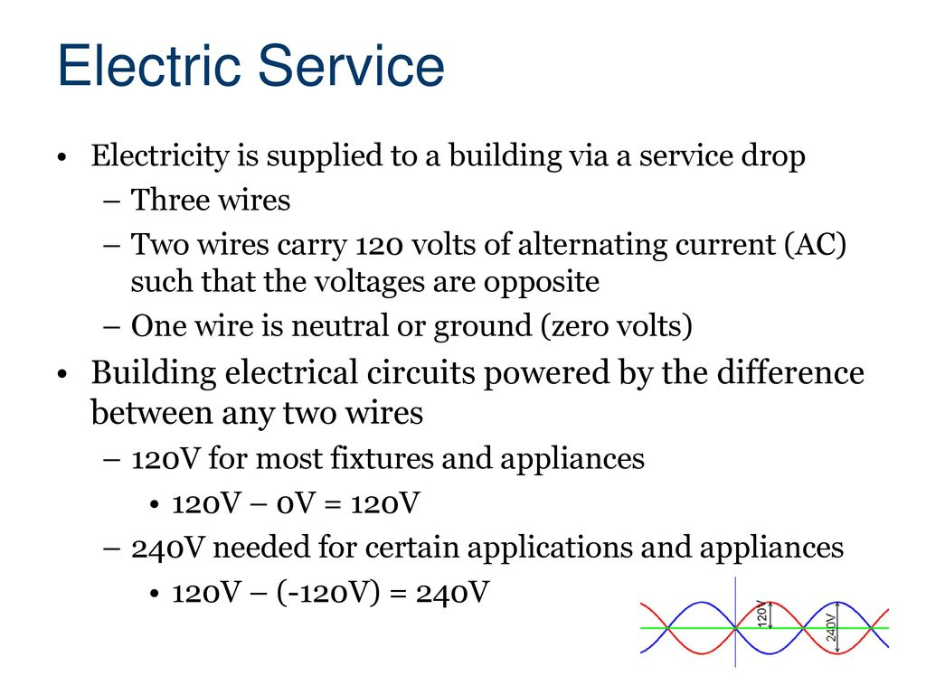 Electrical Systems Civil Engineering And Architecture Ppt Download Wiring A Plug Lesson Unit 2 23 Residential Design
