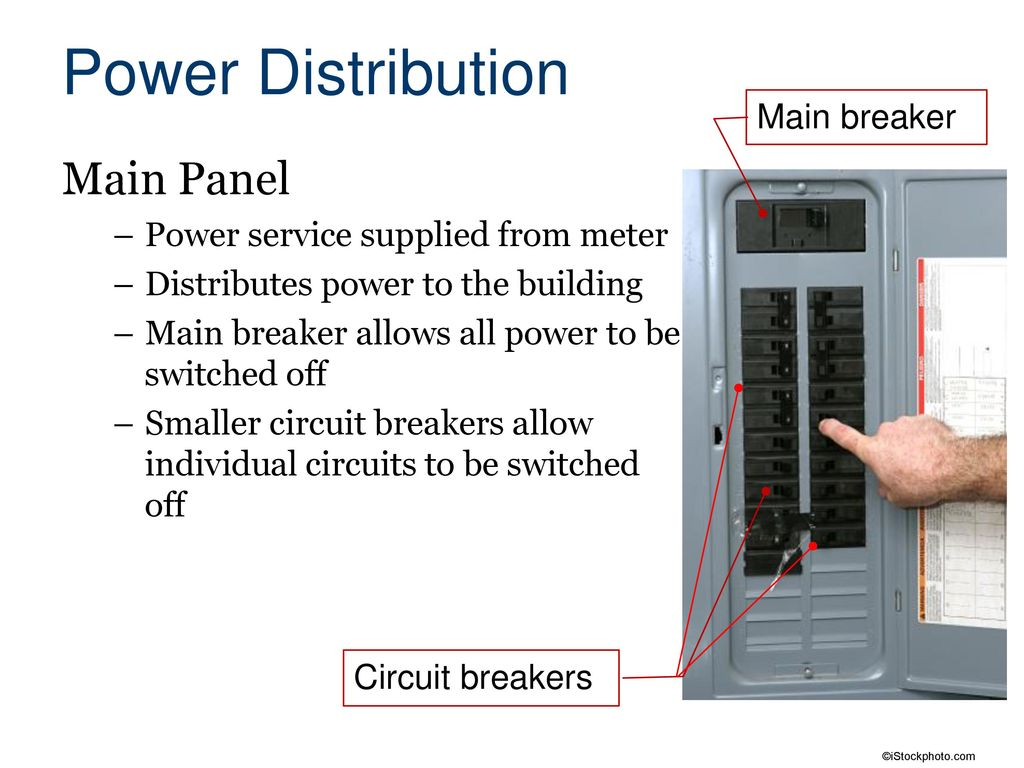 Electrical Systems Civil Engineering And Architecture Ppt Download Off Power At The Panel Turn A Branch Circuit Breaker 6 Distribution Main