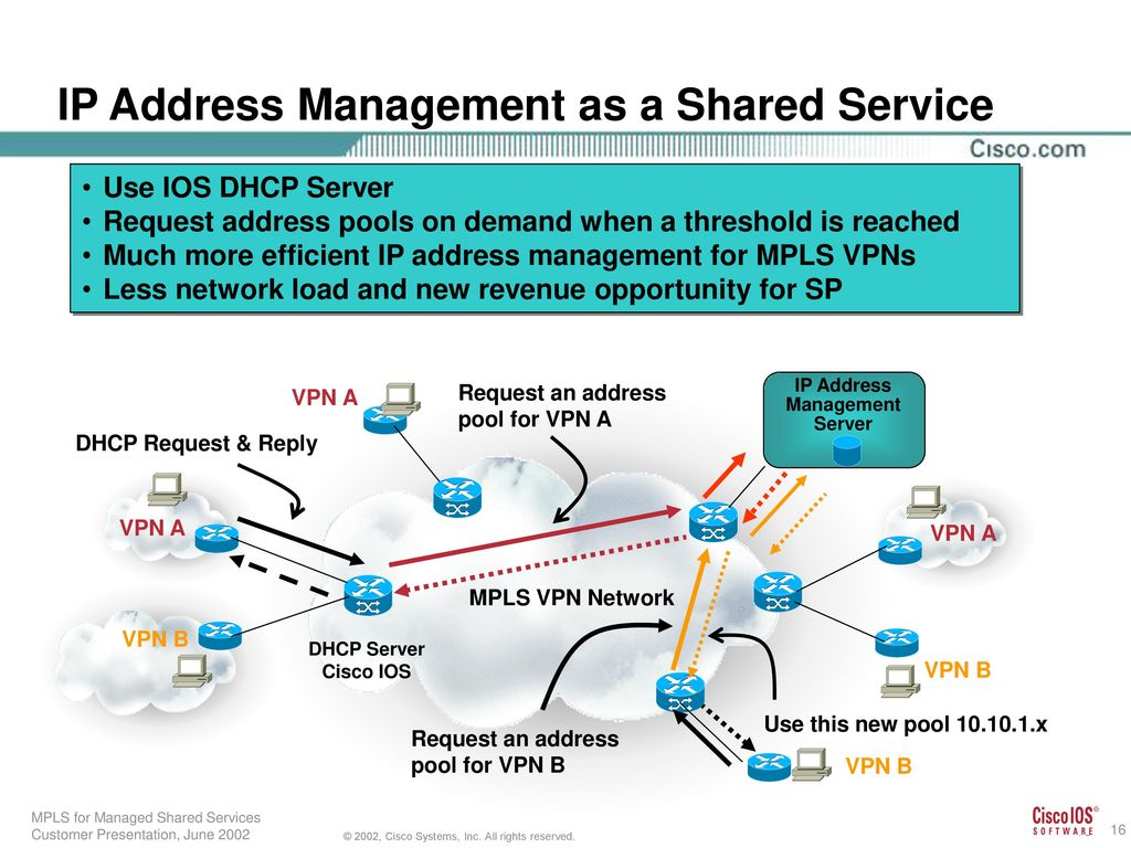 Cisco MPLS Enabling Managed Shared Services for Greater