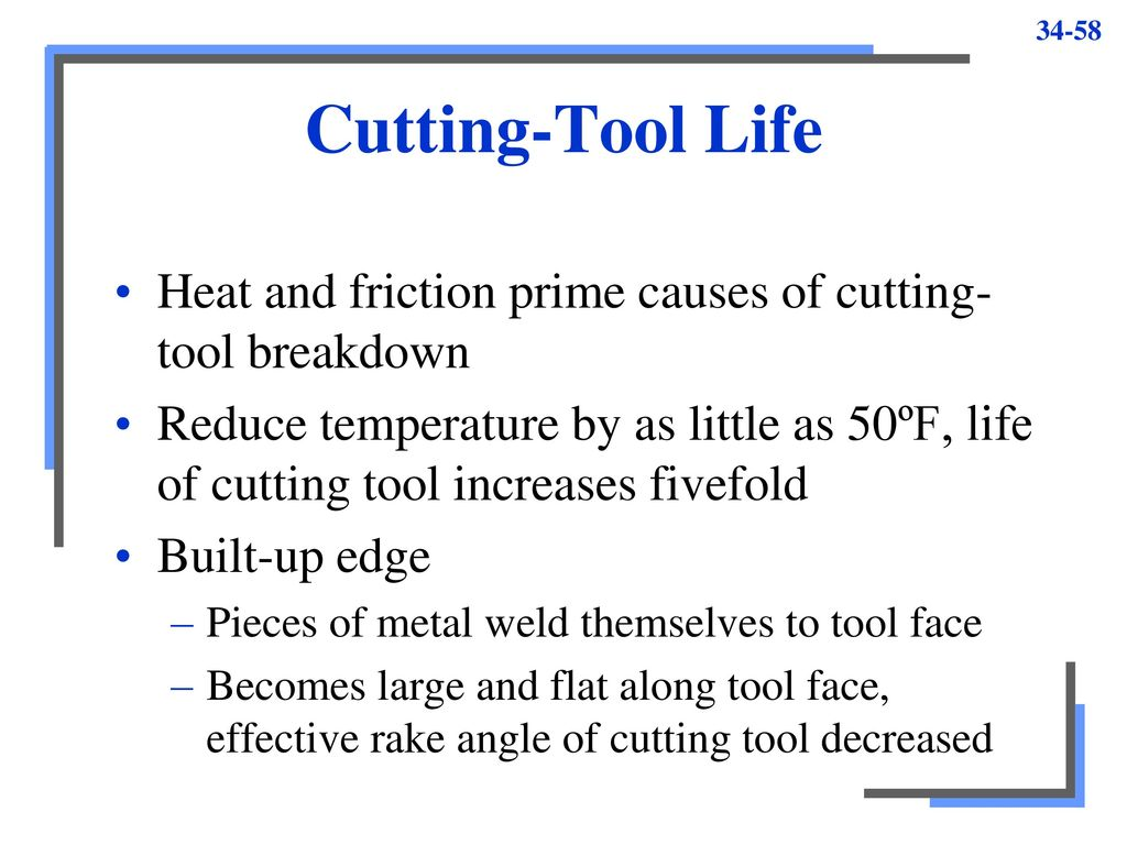 Cutting Tools Unit ppt download