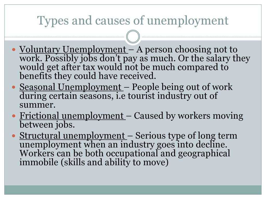 Types of unemployment and causes. Types and forms of unemployment 22