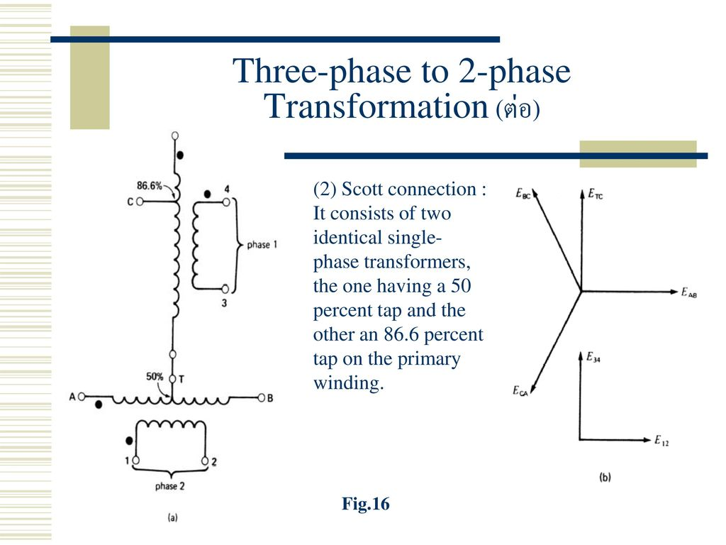 Basic properties of 3-phase transformer - ppt download