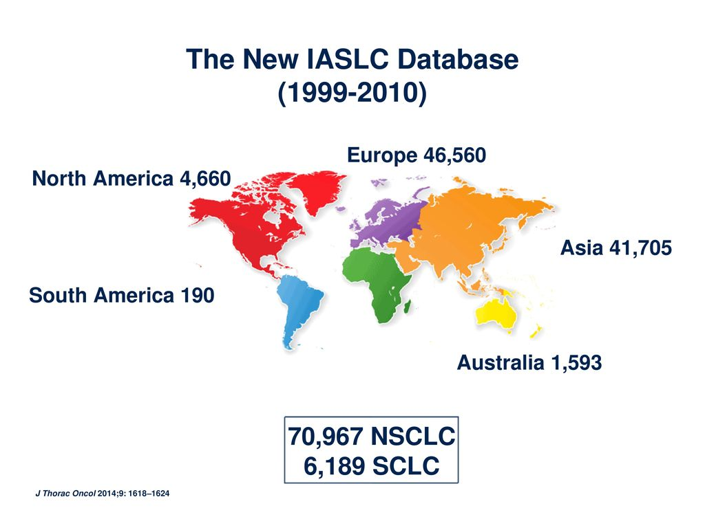 The New IASLC Database ( )