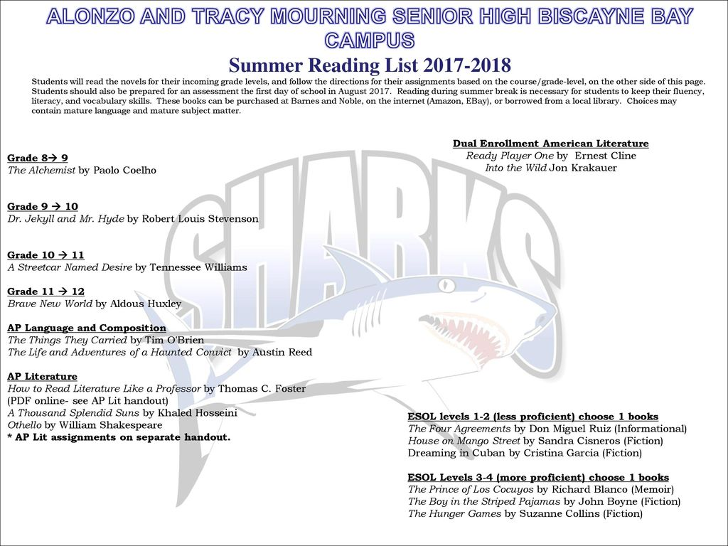 ALONZO AND TRACY MOURNING SENIOR HIGH BISCAYNE BAY CAMPUS - ppt download