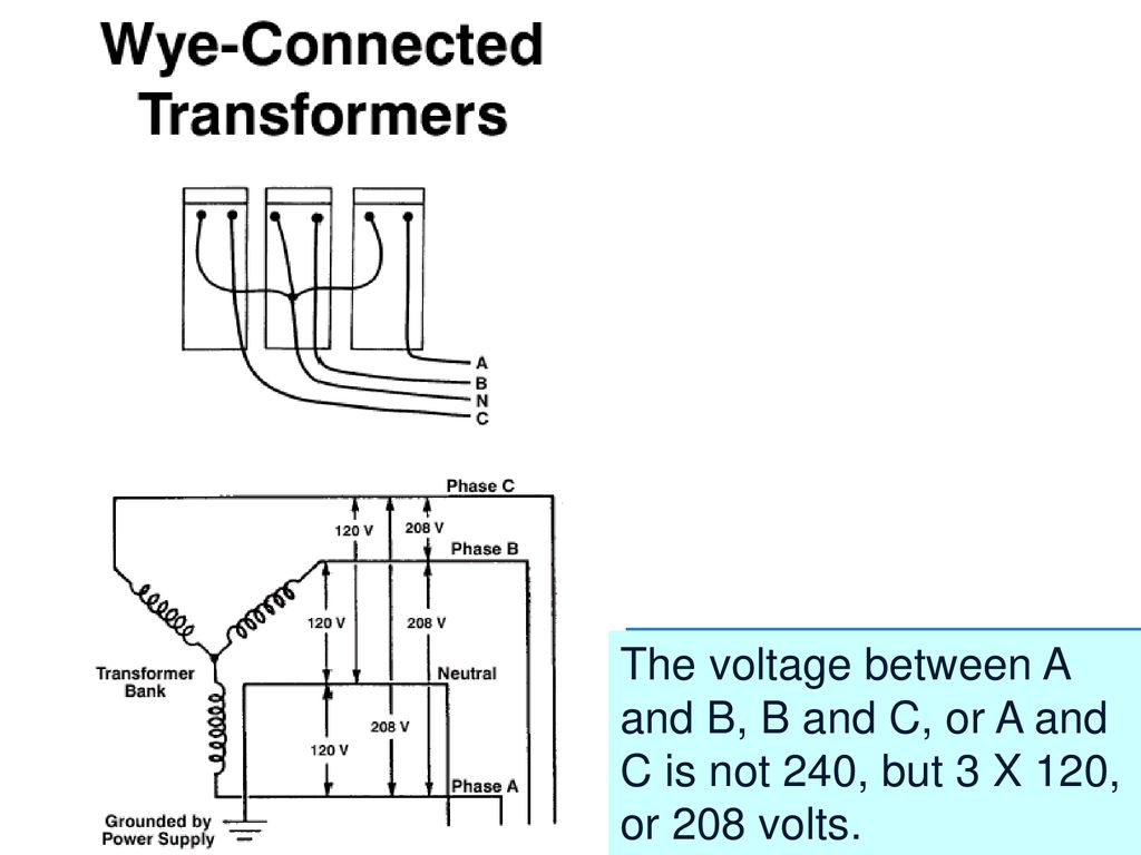 Identifying Basic Principles Of Electricity Ppt Download Wire Or Four Single Phase 240 Volt 60 Hz A 208 46 The Voltage Between And B C Is Not But 3 X 120 Volts