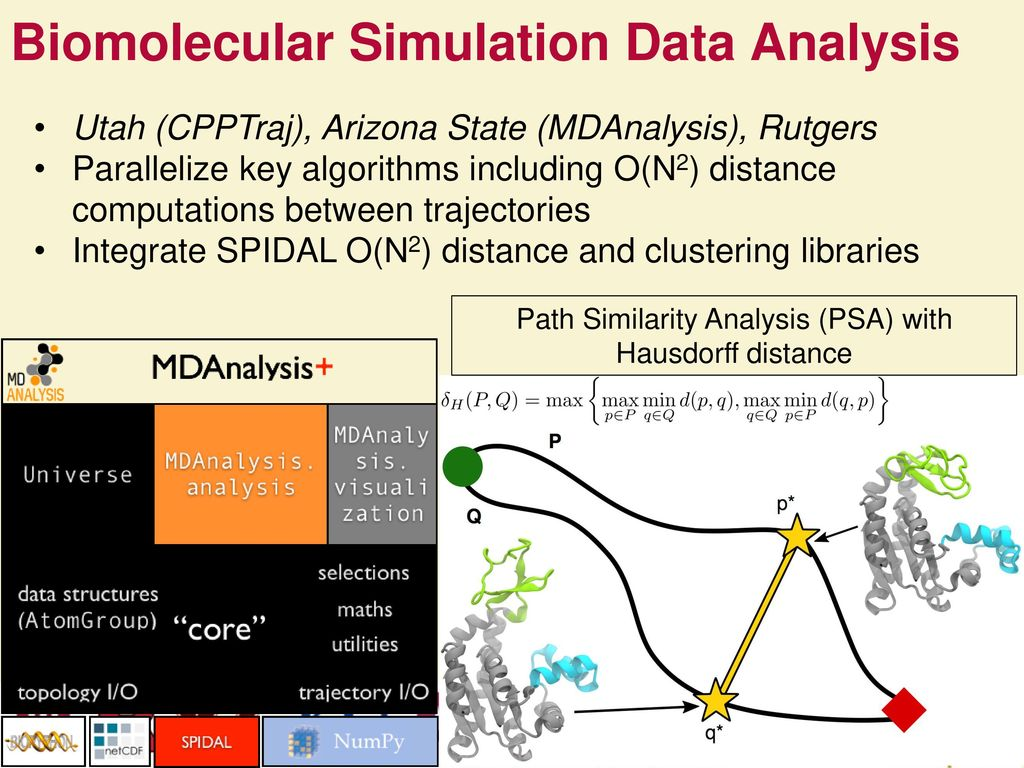 Biomolecular Simulations February ppt download