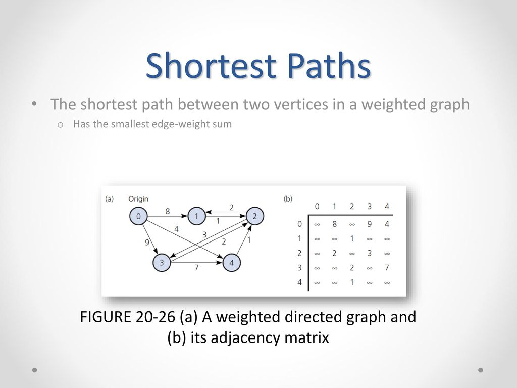 Graphs Chapter ppt download