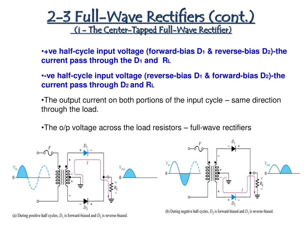 Chapter 1 Diode Applications Ppt Download Rectifiercircuits2 17 2 3