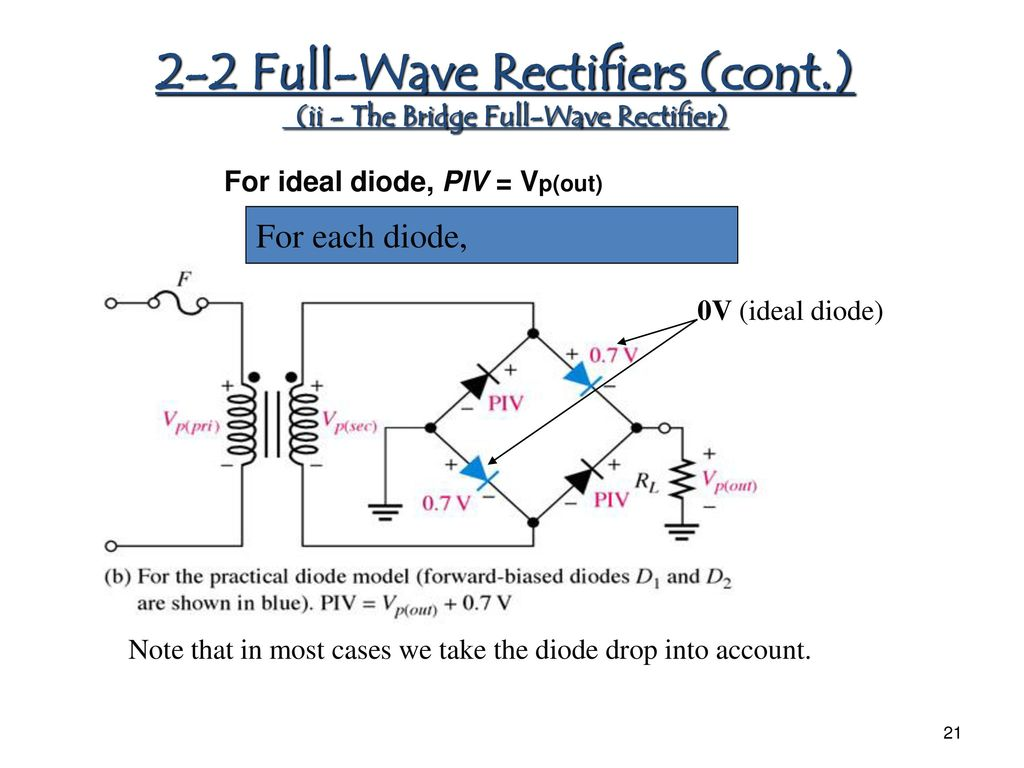Chapter 1 Diode Applications Ppt Download Do Diodes Work In A Circuit On Half Wave Rectifier Schematic 2 Full Rectifiers Cont Ii The Bridge