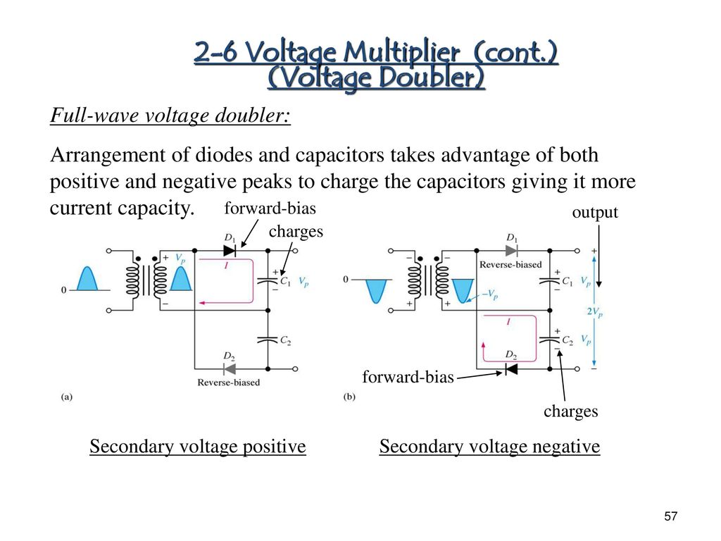 Chapter 1 Diode Applications Ppt Download Current Output Multiplier For 78xx Regulator 2 6 Voltage Cont Doubler