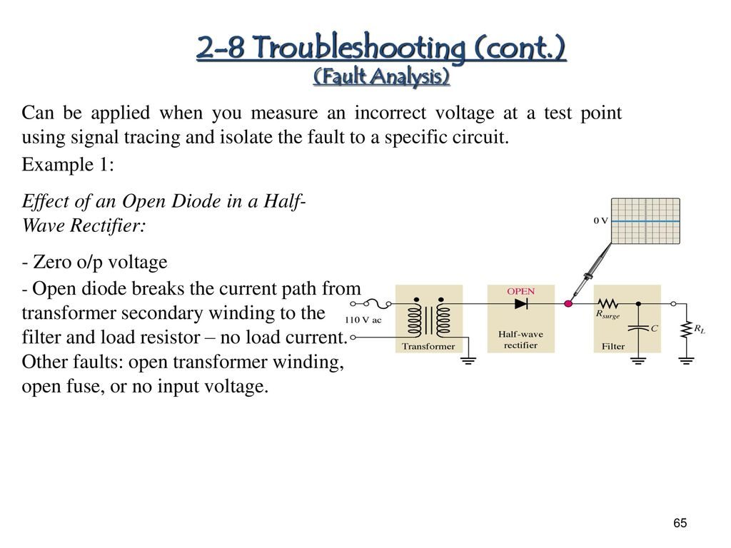Chapter 1 Diode Applications Ppt Download Rectifiercircuits2 65 2 8 Troubleshooting