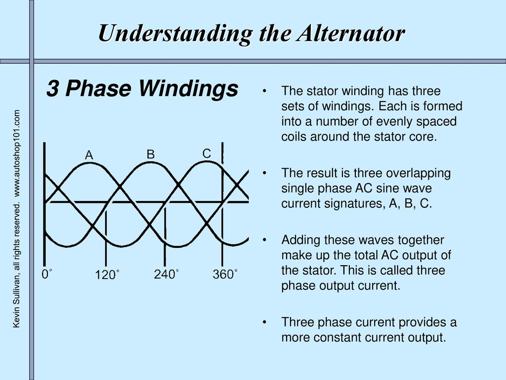 Understanding the Alternator - ppt download