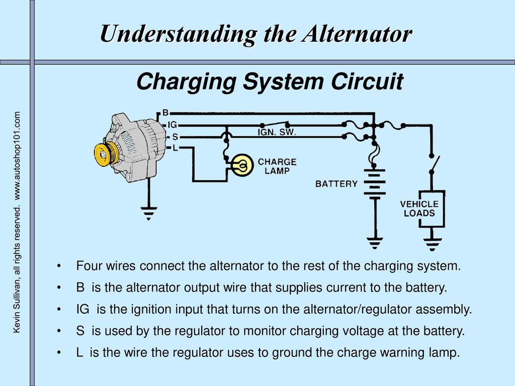 Understanding The Alternator Ppt Download Charging System Wiring Diagram