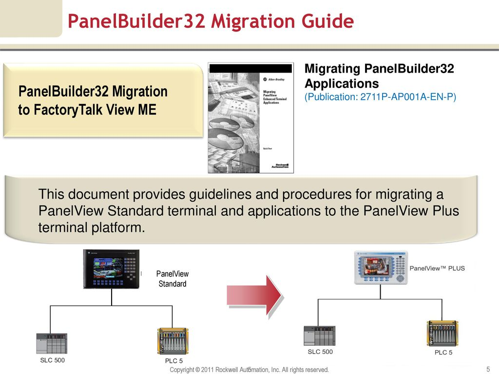 PanelView™ Standard Migration to PanelView Plus - ppt download