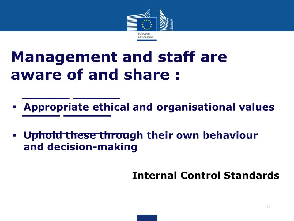 Management and staff are aware of and share :