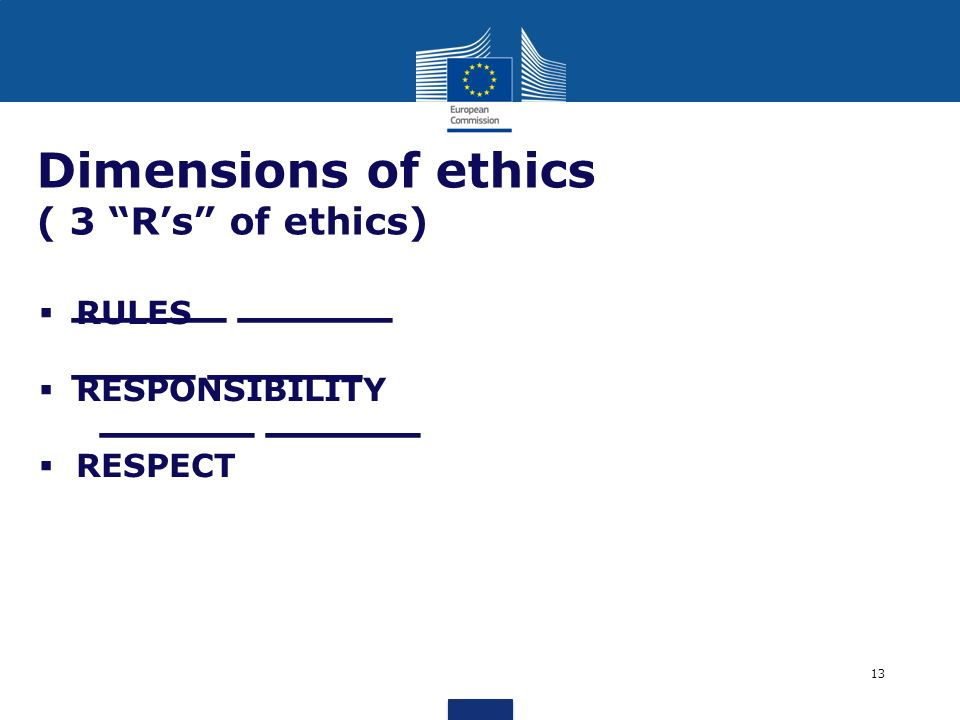 Dimensions of ethics ( 3 R's of ethics)