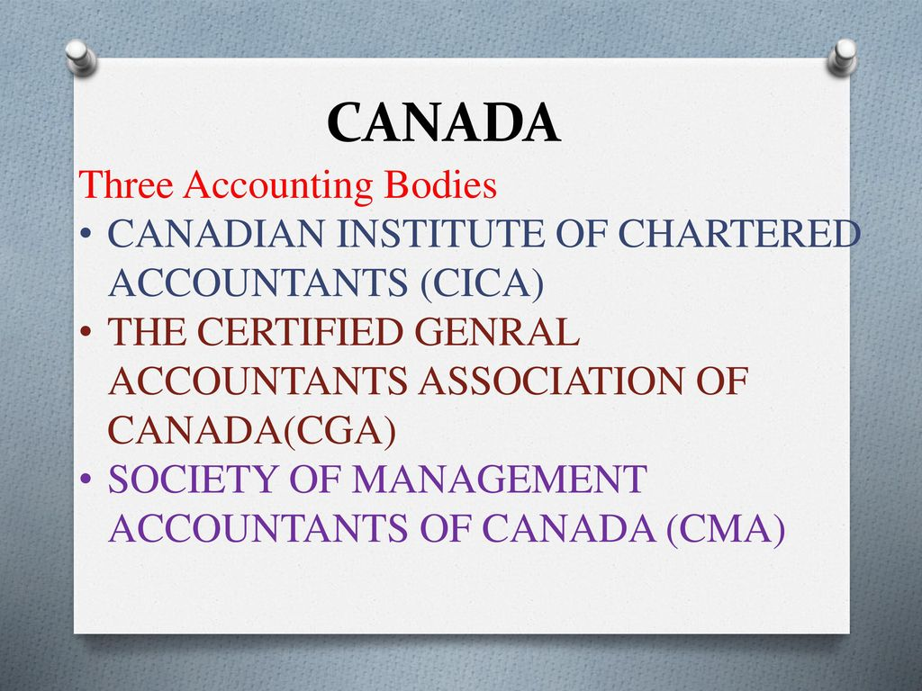 International Accounting Ppt Download