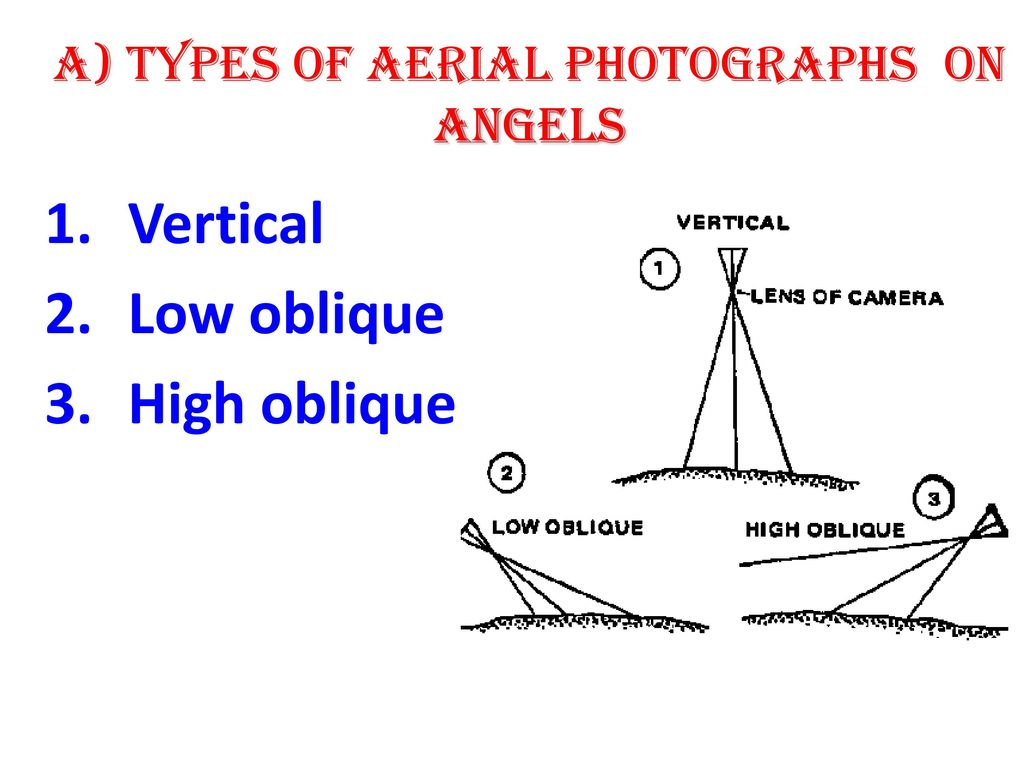 Vertical Low Oblique High A TYPES OF AERIAL PHOTOGRAPHs On Angels
