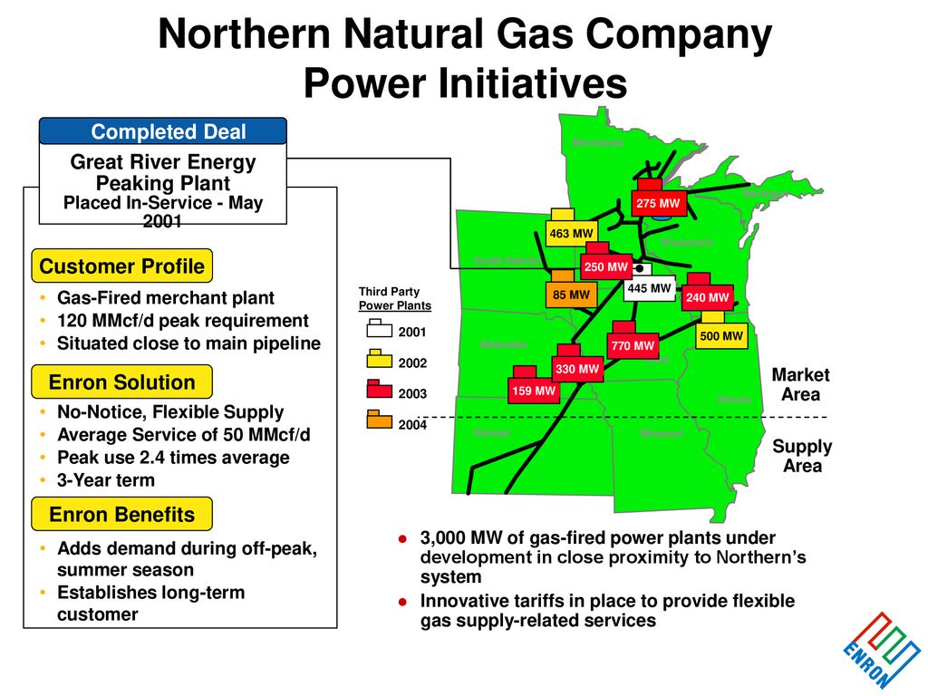 Northern Border Partners 118 Ppt Download Natural Gas Power Plant Diagram Company Initiatives