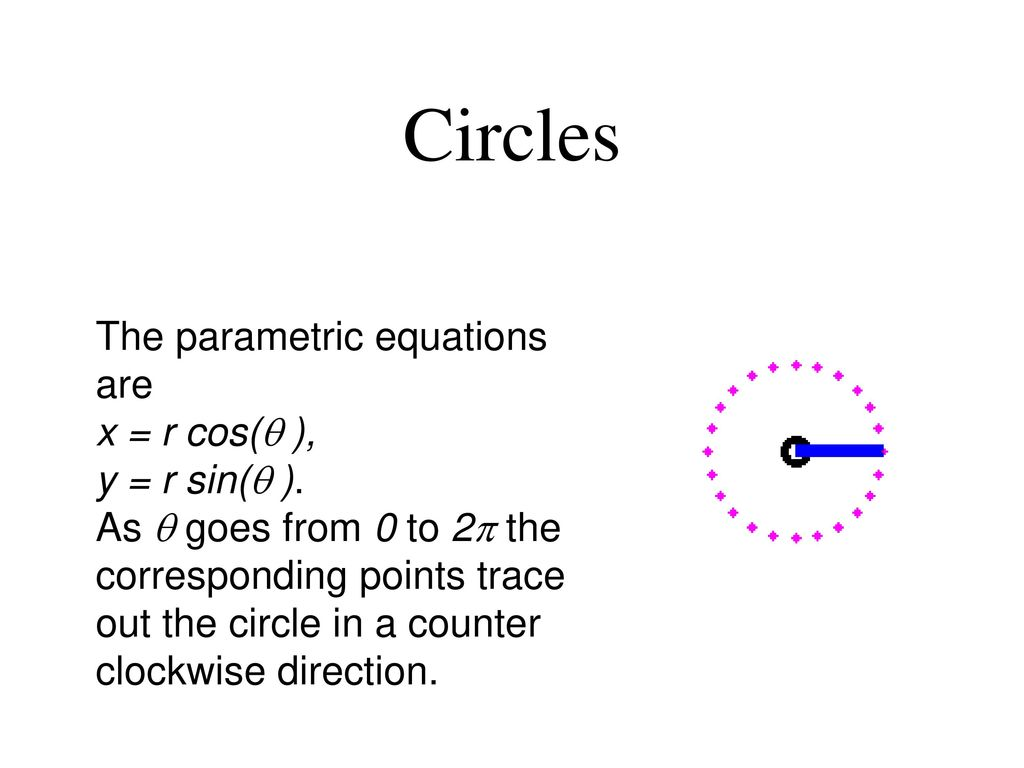 Equations Parametric  - ppt download