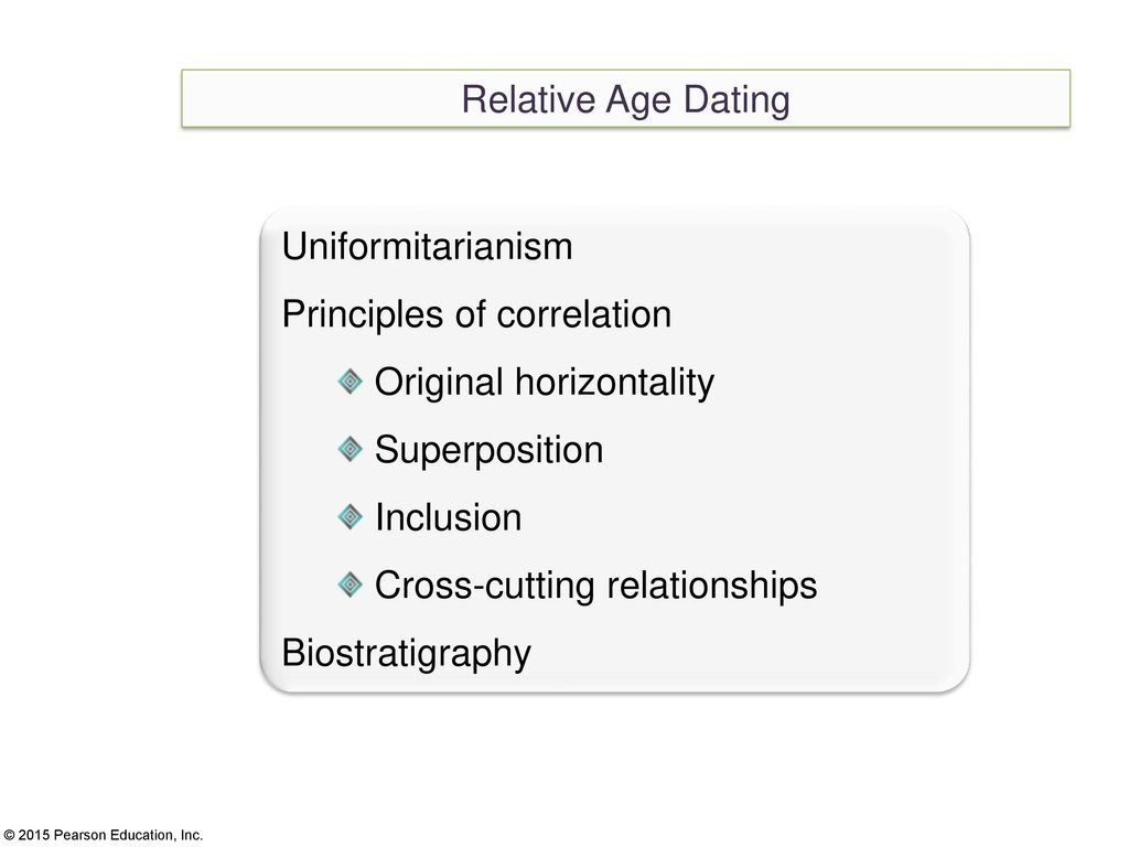 Relative dating of geological formations is based on
