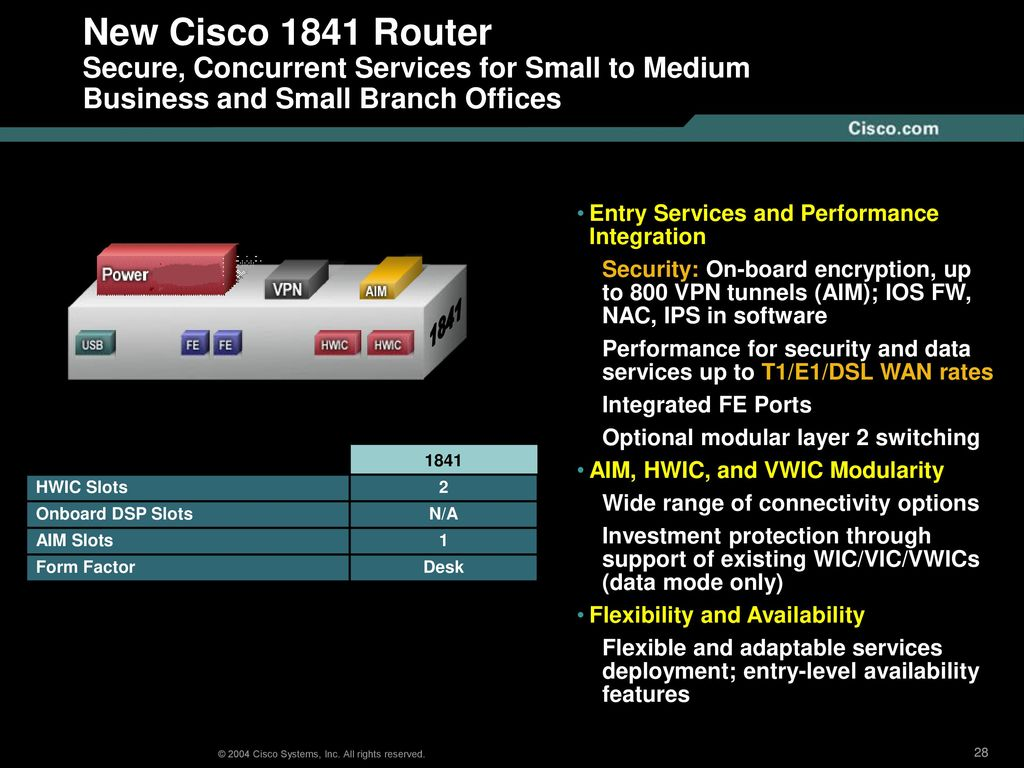 Cisco 1841 Router Ios Free Download