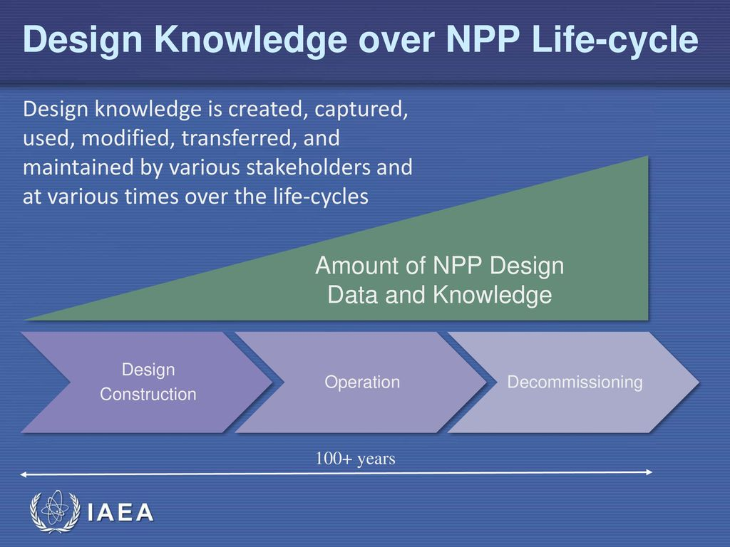 Knowledge-centric Plant Information Model - ppt download