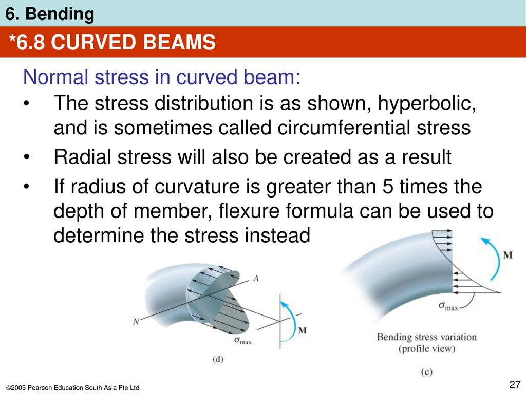 66 Composite Beams Constructed Of Two Or More Different Beam Diagram And Formulas 68 Curved Normal Stress In The Distribution Is As Shown