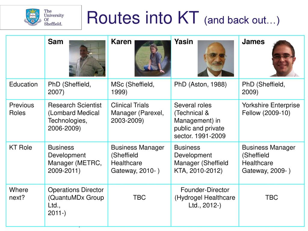 Sheffield Healthcare Gateway  - ppt download