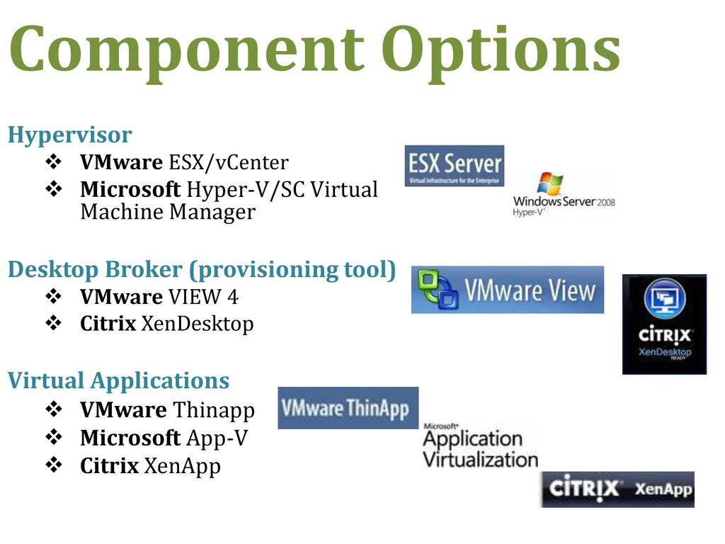 Going Virtual Best Practices - ppt download