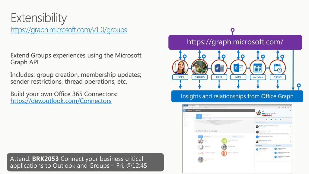Discover Office 365 Groups Overview, what's new and roadmap