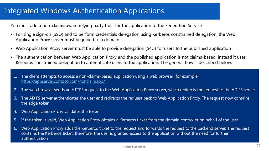 Azure Identity Premier Fast Start - ppt download