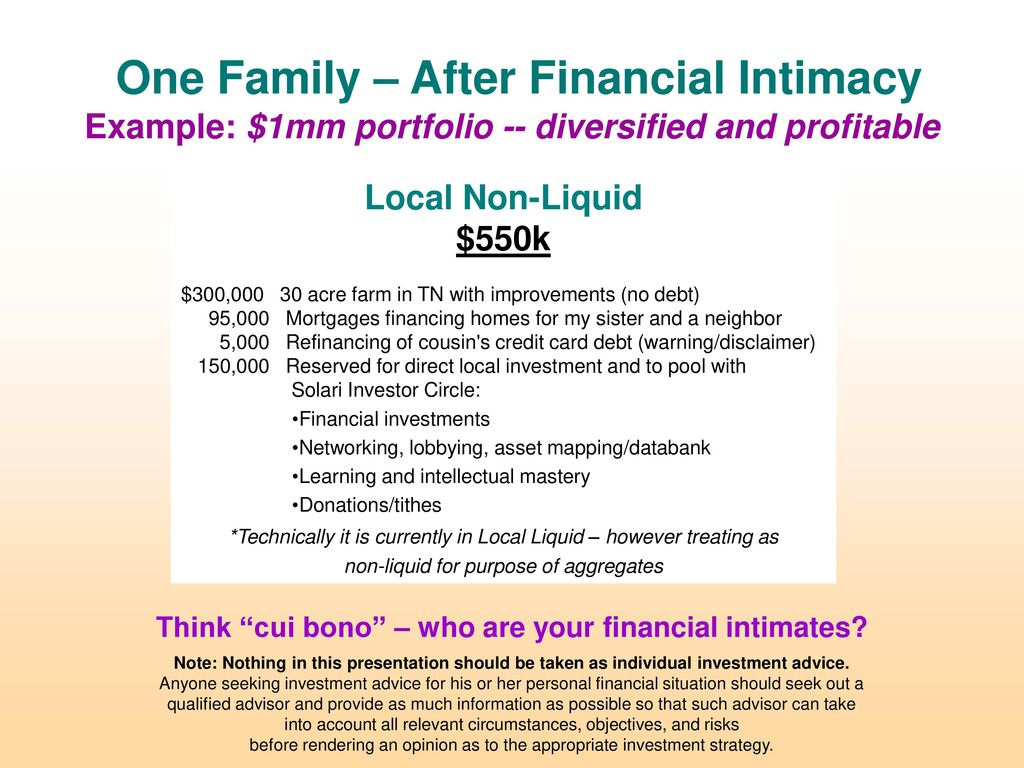 Solari Portfolio Strategy The Power of Financial Intimacy