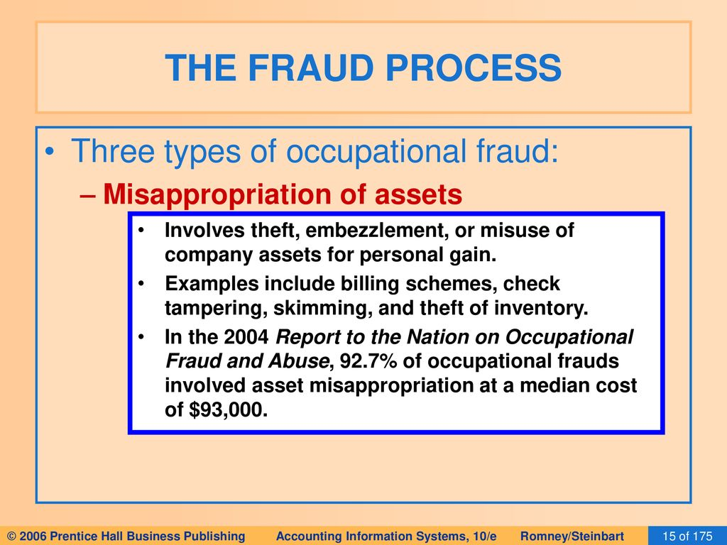 Computer Fraud and Security - ppt download
