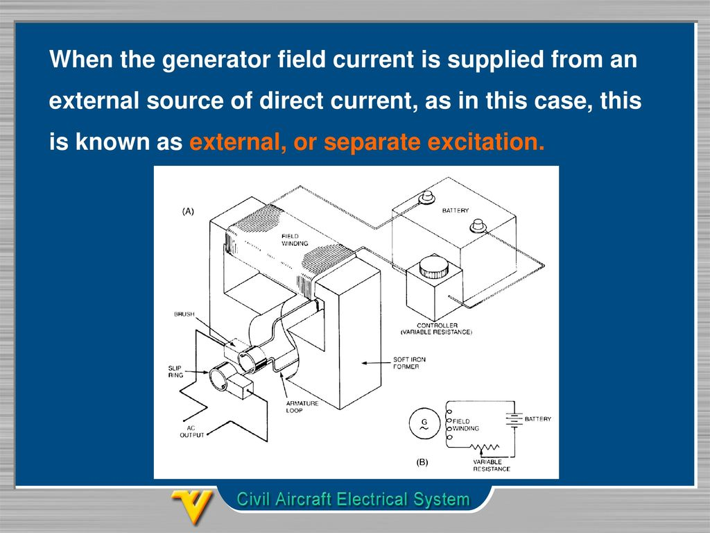 Dc Generators Ppt Download Electric Generator Diagram Design A Electrical When The Field Current Is Supplied From An