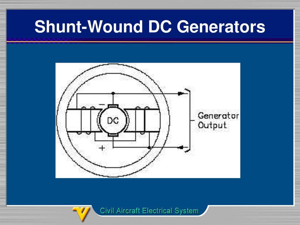 Dc Generators Ppt Download Electric Generator Diagram Design A Electrical 34 Shunt Wound