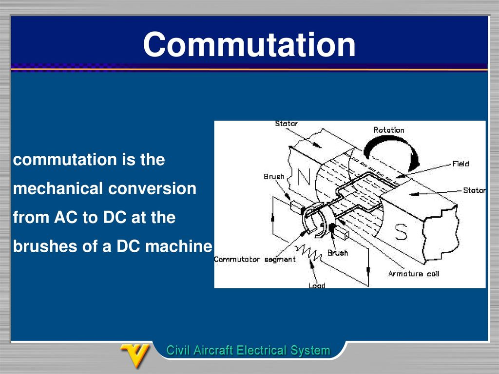 Commutator In Dc Motor Converts