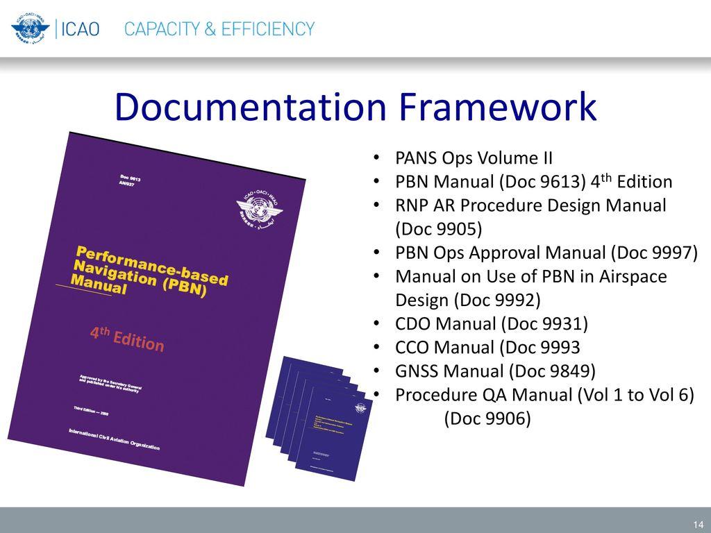 Documentation Framework
