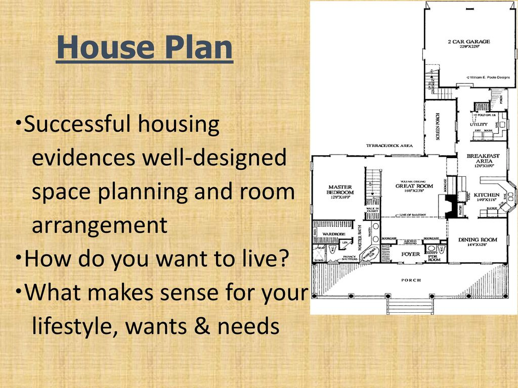 House Plan Successful housing evidences well-designed