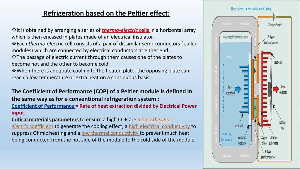 Peltier Effect