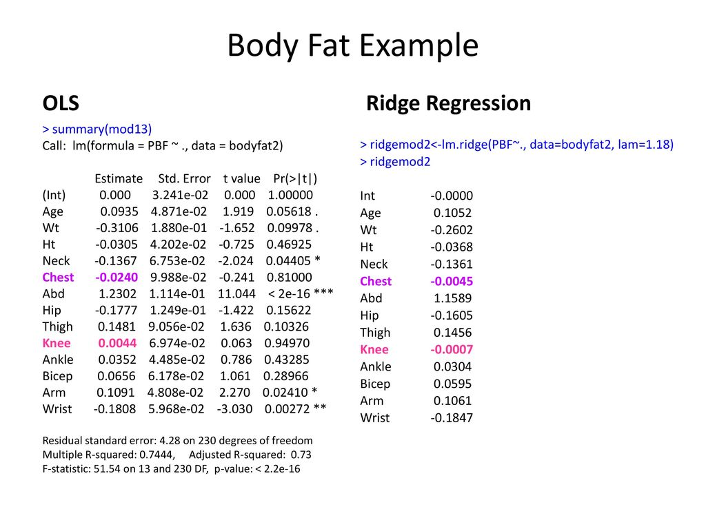 Penalized Regression Part 1 - ppt download