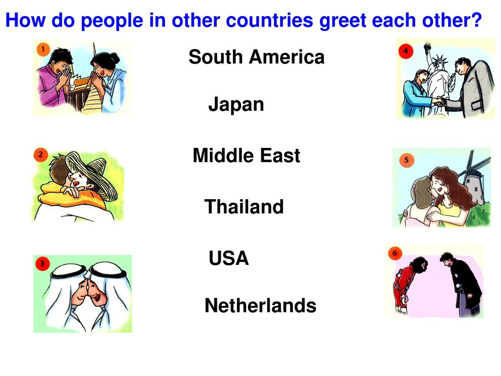Understanding Each Other Ppt Download
