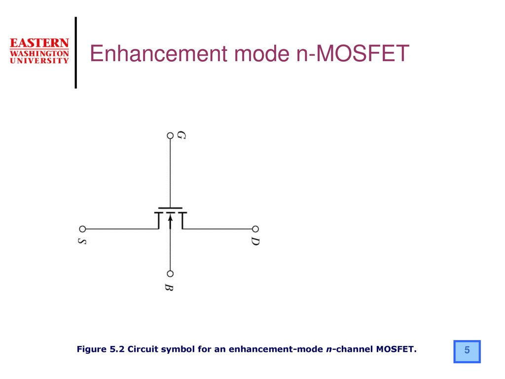 Figure 5 2 circuit symbol for an enhancement mode n channel mosfet