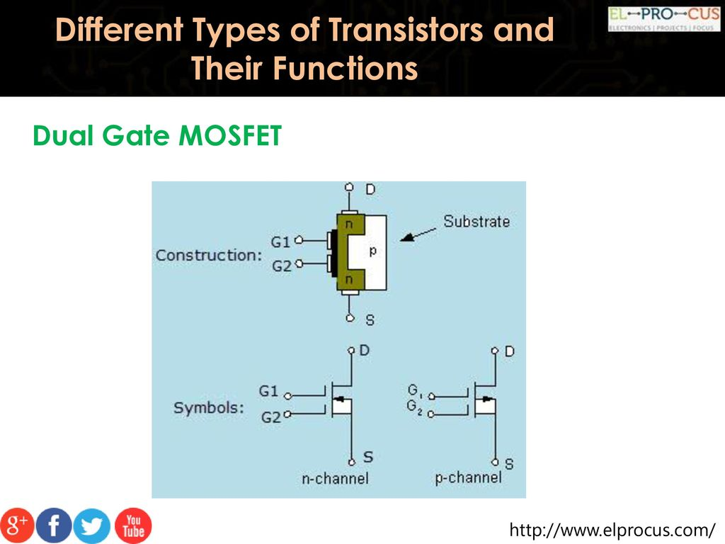 Different Types of Transistors and Their Functions - ppt download