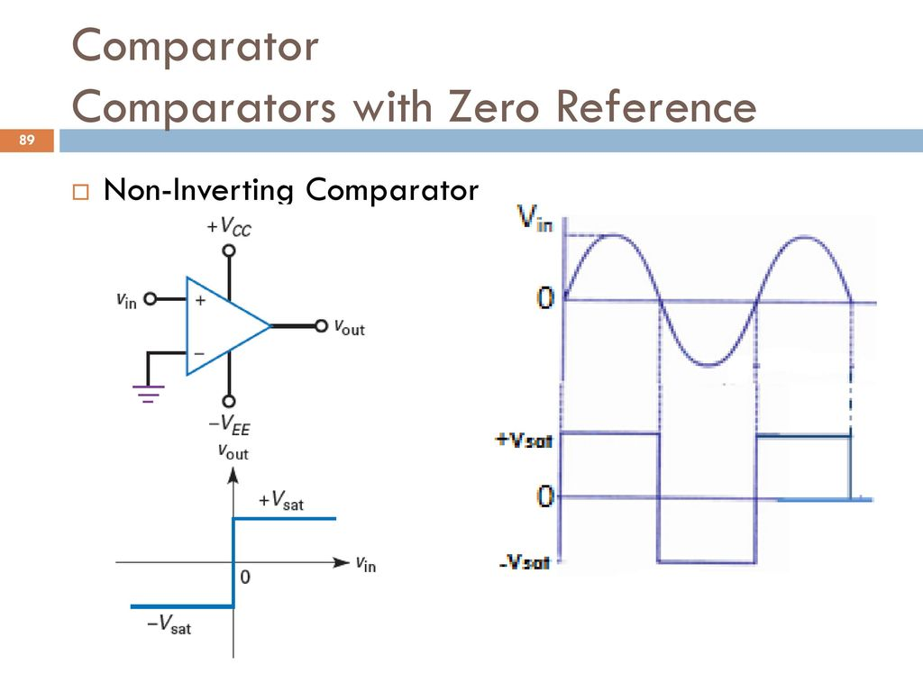 Analog And Digital Electronics Ppt Download Below This Circuit Creates A Noninverting Comparator With Hysteresis Comparators Zero Reference