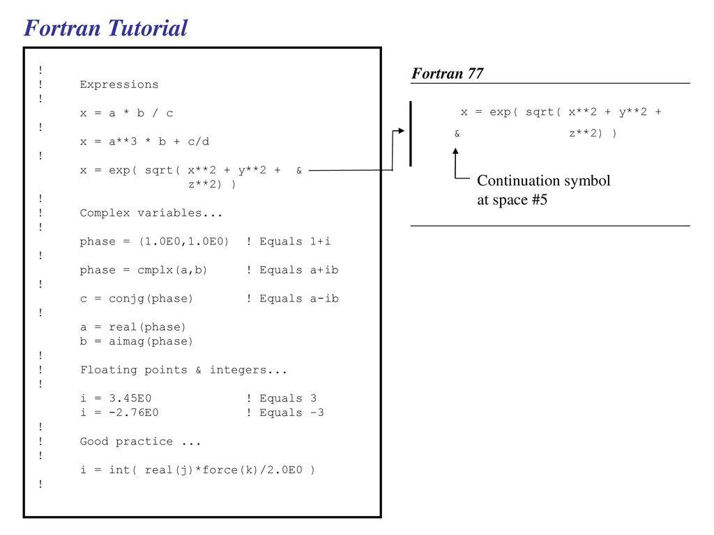 The C Fortran Complex {Forum Aden}