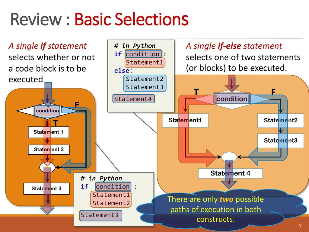 Control Structure: Multiple Selections - ppt download