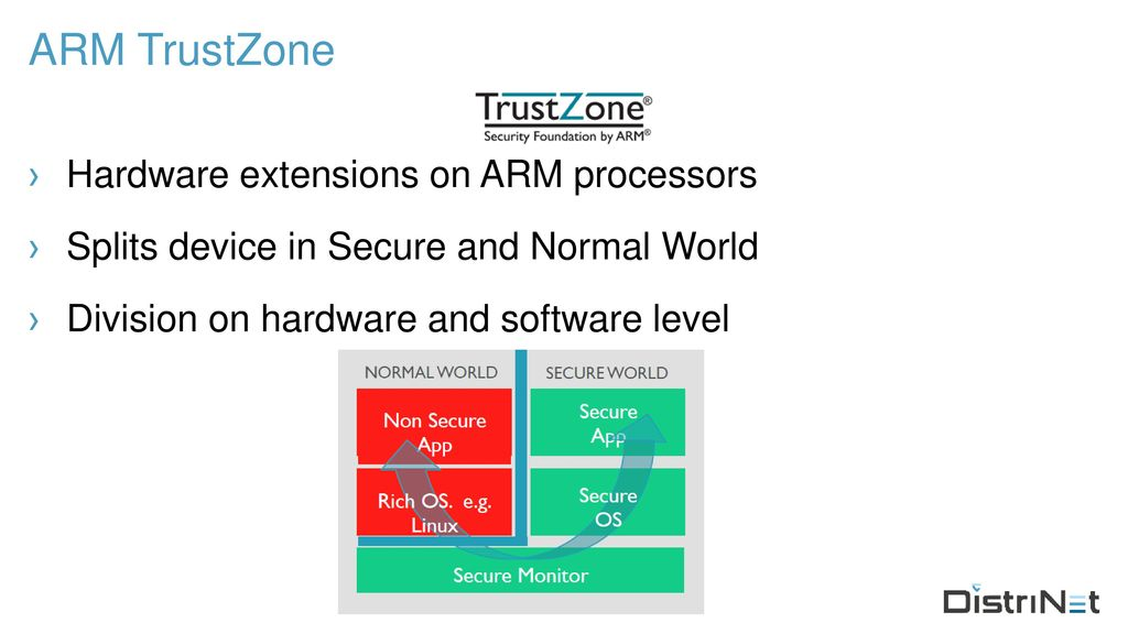 Development of an Embedded Platform for Secure CPS Services