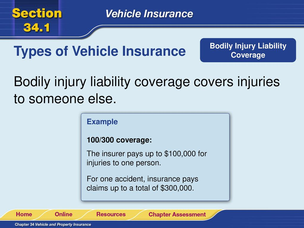 Types Of Car Insurance Coverage >> Click Here To Advance To The Next Slide Ppt Download