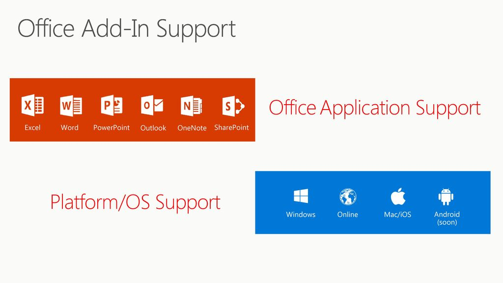 Managing and Deploying Office Add-ins and Office 365 Apps - ppt download